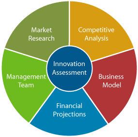 Market_plan2